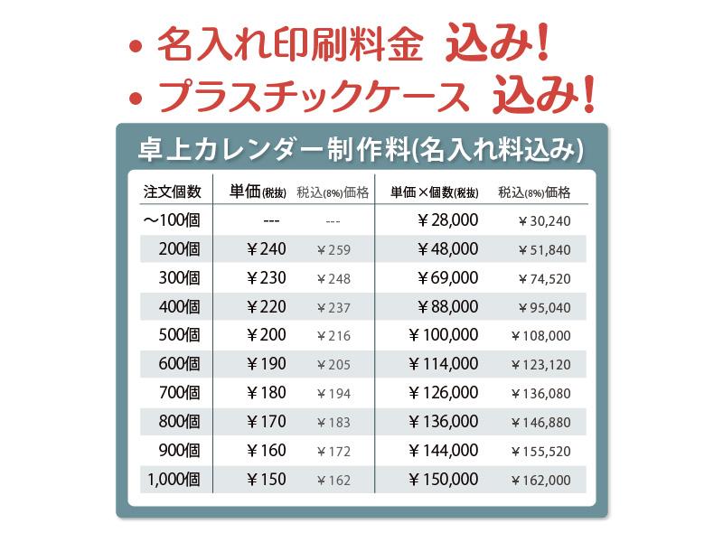 2015年名入れカレンダー制作料金表