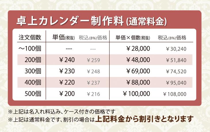 2019年(平成31/新元号元)年 名入れ卓上カレンダー料金